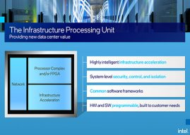 Intel Unveils Infrastructure Processing Unit